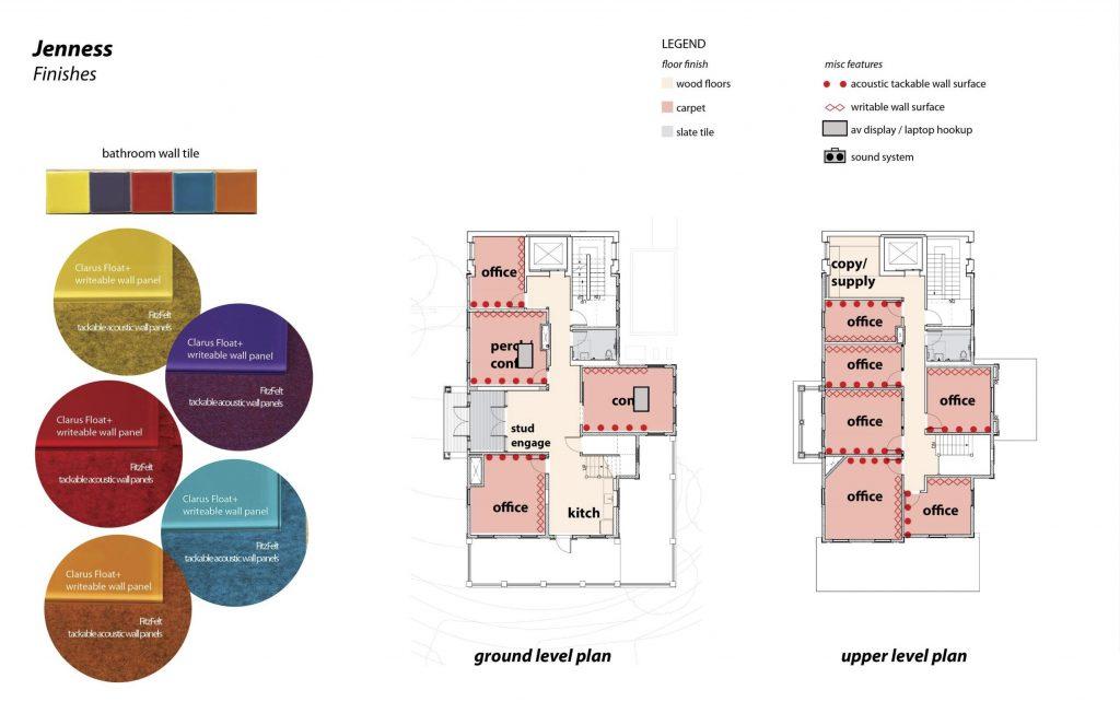 Jenness Floor plan